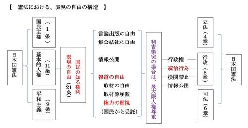 国民の知る権利3.jpg