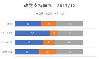 政党支持率.jpg