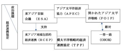 経済連携協定関連図.jpg