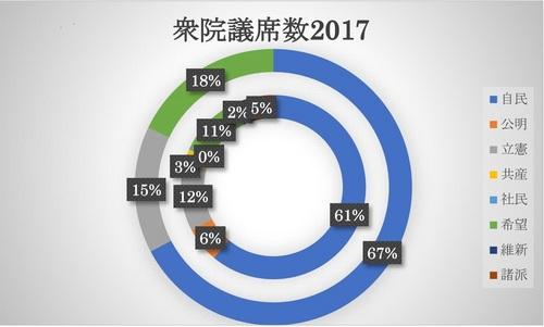 議員数円グラフ1.jpg